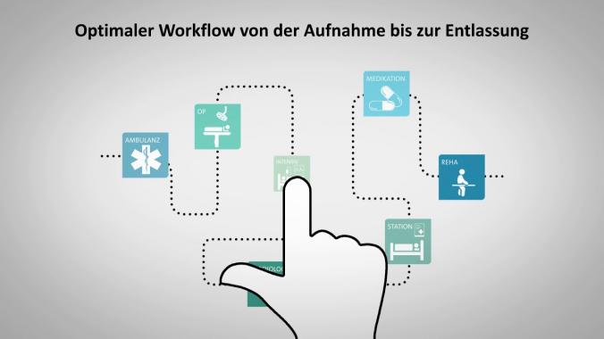 Meierhofer - Vorstellung des Produktportfolios