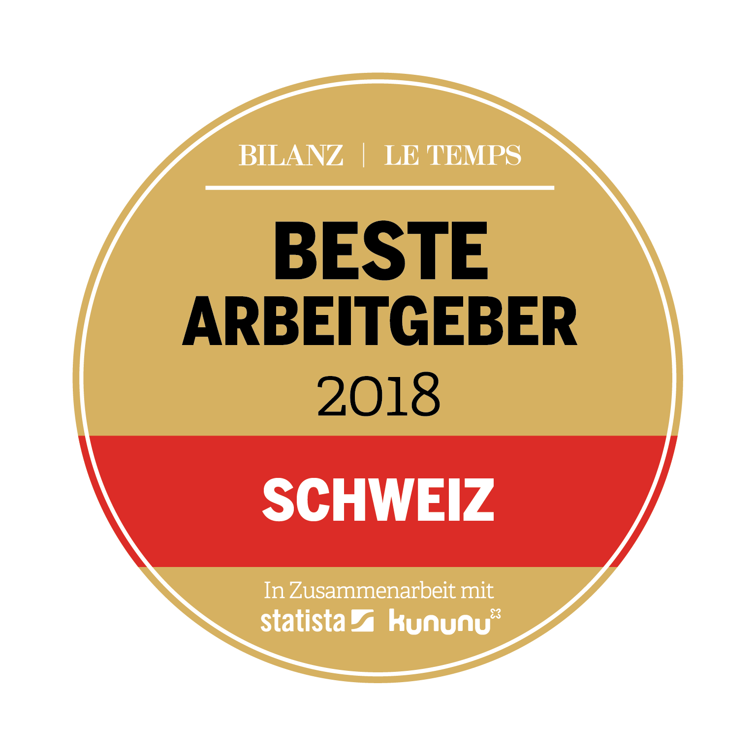 Bilanz 2018 Schweiz